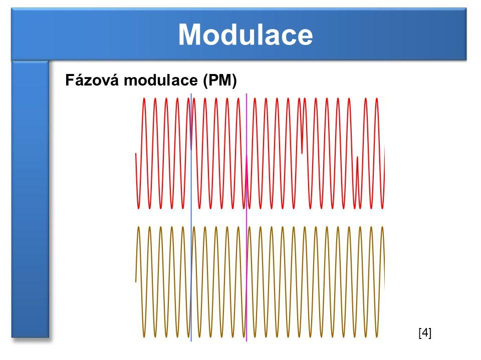 Modulace Fázová modulace (PM) [4]